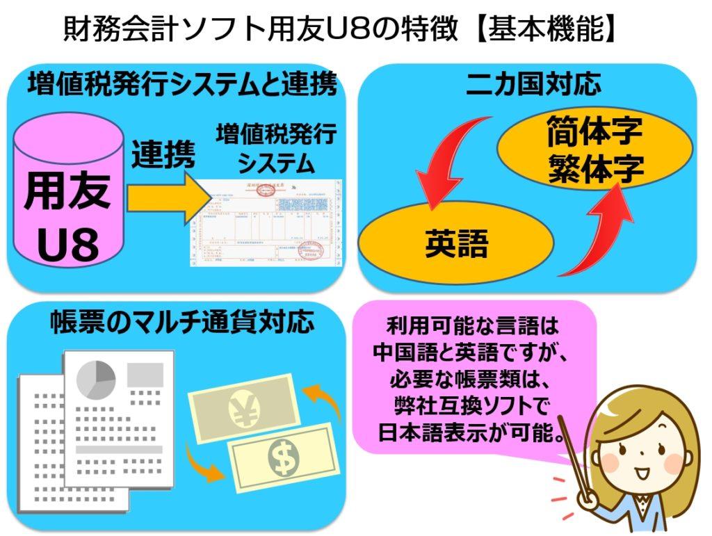 財務会計ERPソフト用友U8の特徴【基本機能】