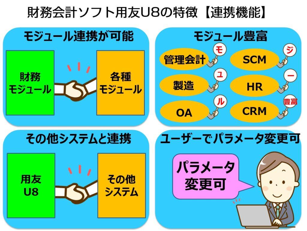 財務会計ERPソフト用友U8の特徴【連携機能】