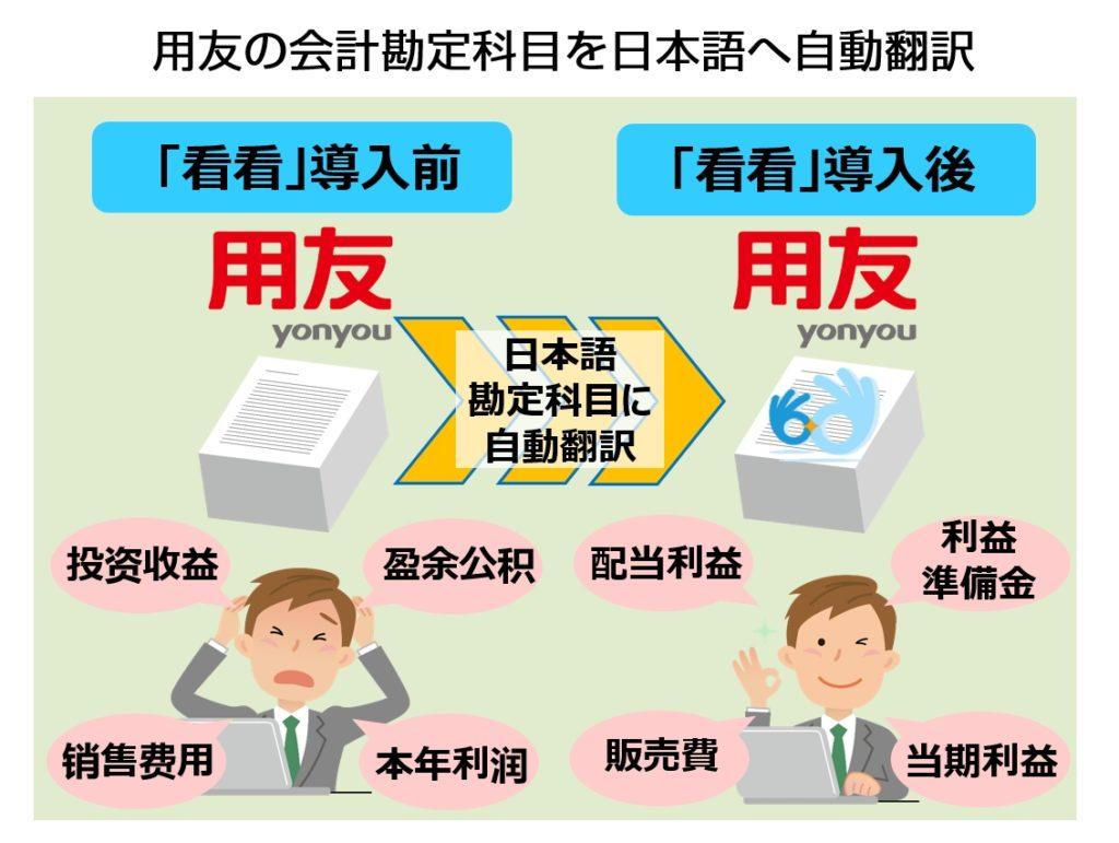 日本で中国財務データを確認できる!用友連動ソフトの紹介機能紹介