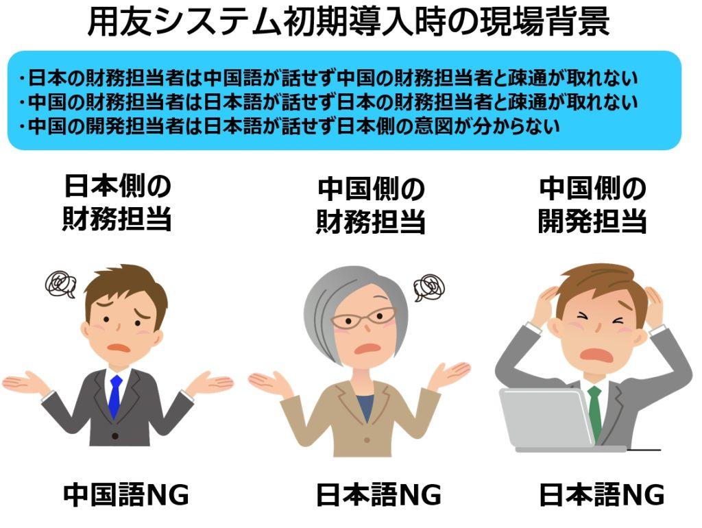 日本と中国の国をまたがる用友導入問題点